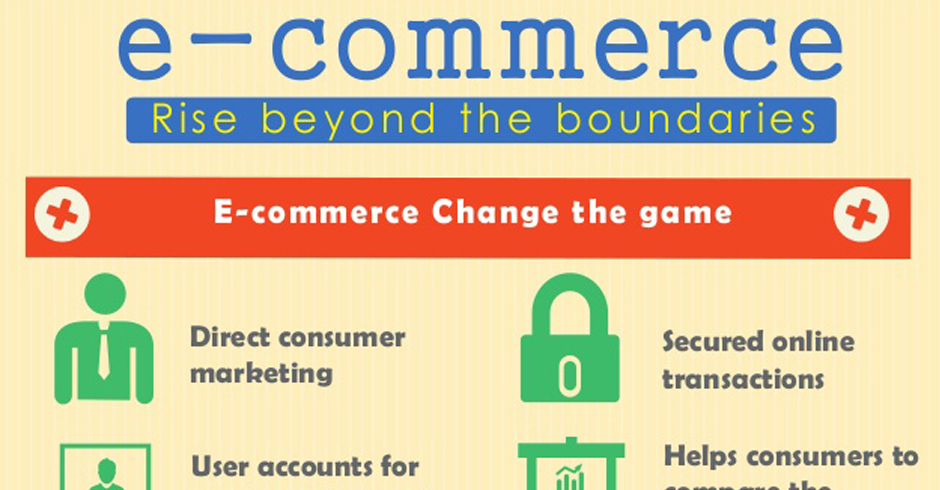 e-commerce-rise-beyond-the-boundaries-infographics