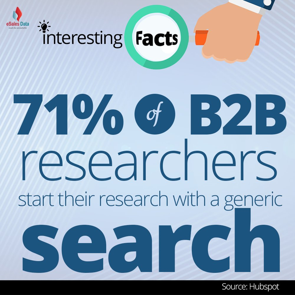 71% of B2B researches start their research with a generic search