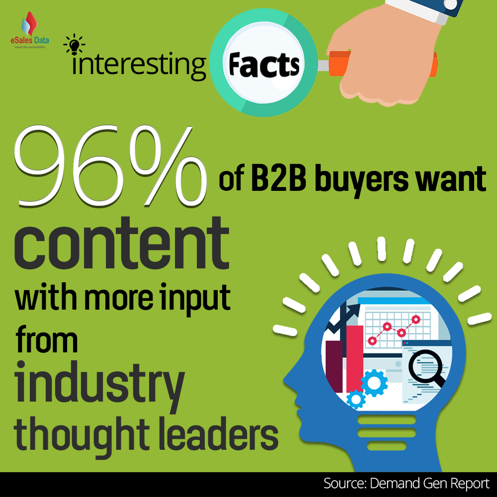 96% of B2B buyers want content with more input from industry thought leaders