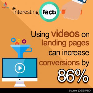Using-videos-on-landing-pages-can-increase-conversions-by-86.jpg