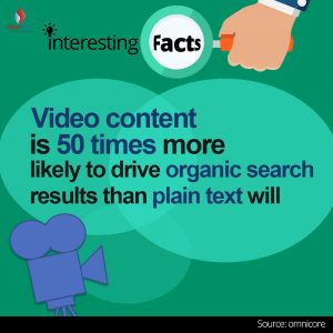 Video-content-is-50-times-more-likely-to-drive-organic-search-results-than-plain-text-will.jpg