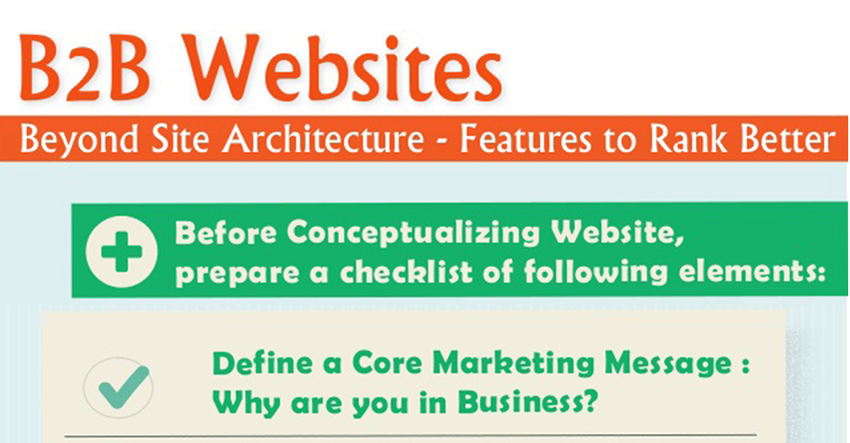 B2B Website Beyond Architecture