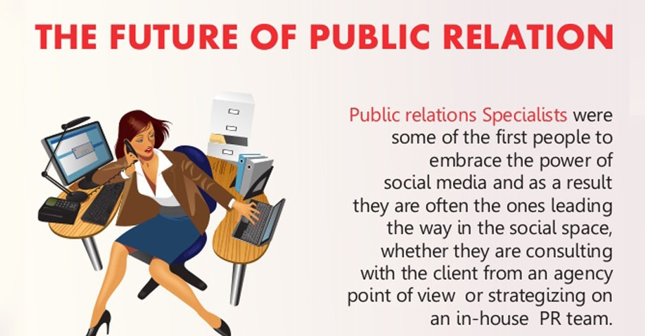 future of public relations