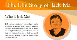 Life Story of Jack Ma